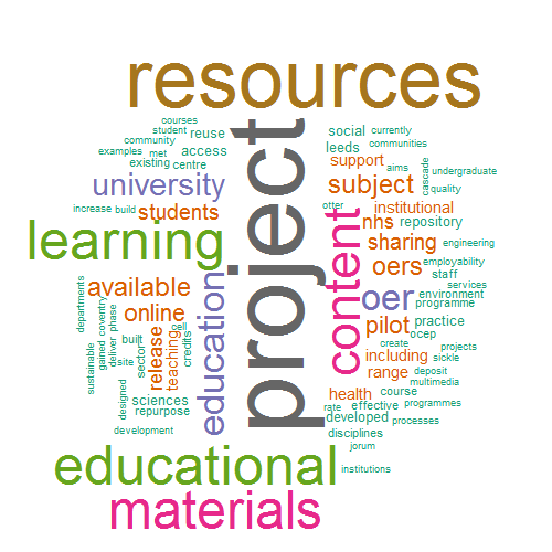 OER Phase 1 & 2 project descriptions wordcloud
