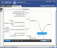 MindMeister embedding (Click to enlarge)