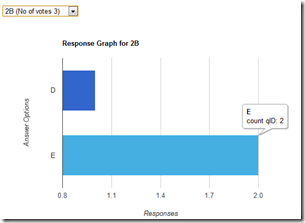 gEVS – An idea for a Google Form/Visualization mashup for electronic voting