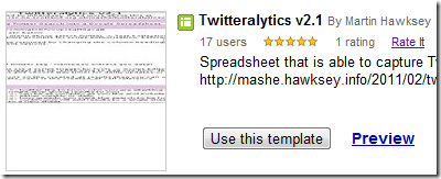 Thank you the 17 users of Twitteralytics