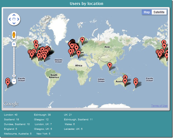 SocialBro - follower map