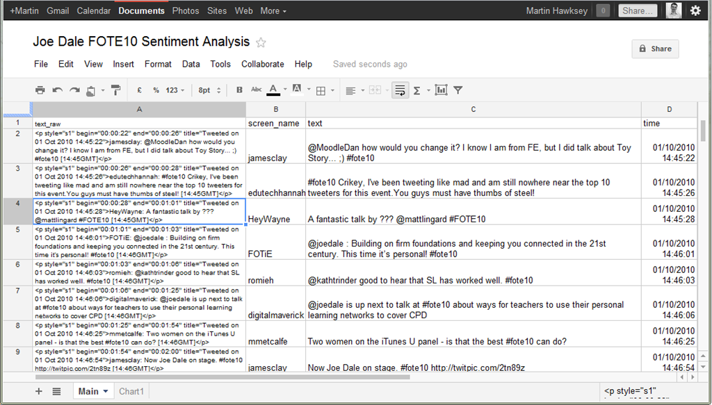 Using the Viralheat Sentiment API and a Google Spreadsheet of conference tweets to find out how that keynote went down