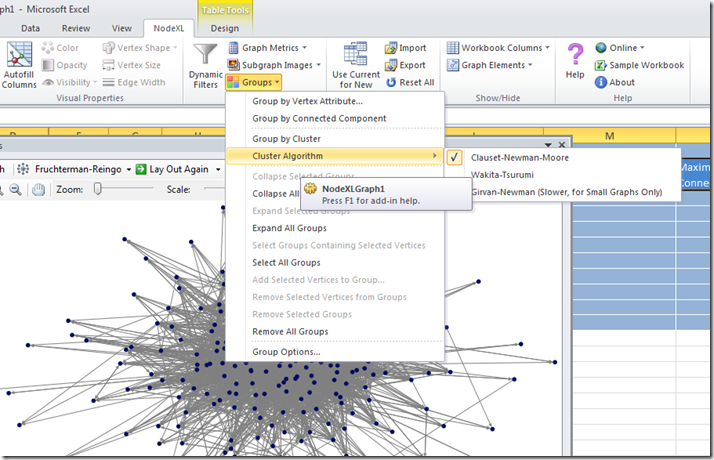 NodeXL - Group by Cluster
