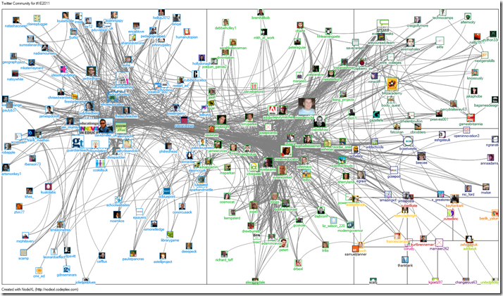 #iie2011 twitter community from NodeXL