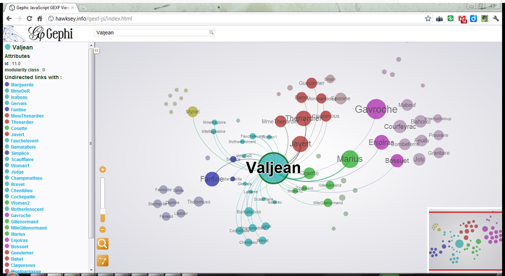 NodeGL: An online interactive viewer for NodeXL graphs uploaded to Google Spreadsheet