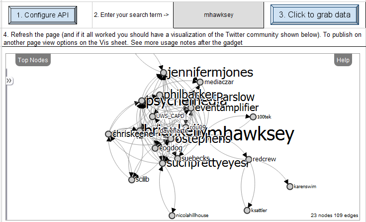 Bye-bye Protovis Twitter Community Visualizer: Hello D3 Twitter Community Visualizer with EDGESExplorer Gadget