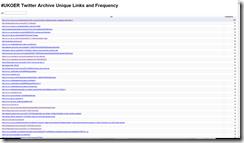 Searchable table of #ukoer links