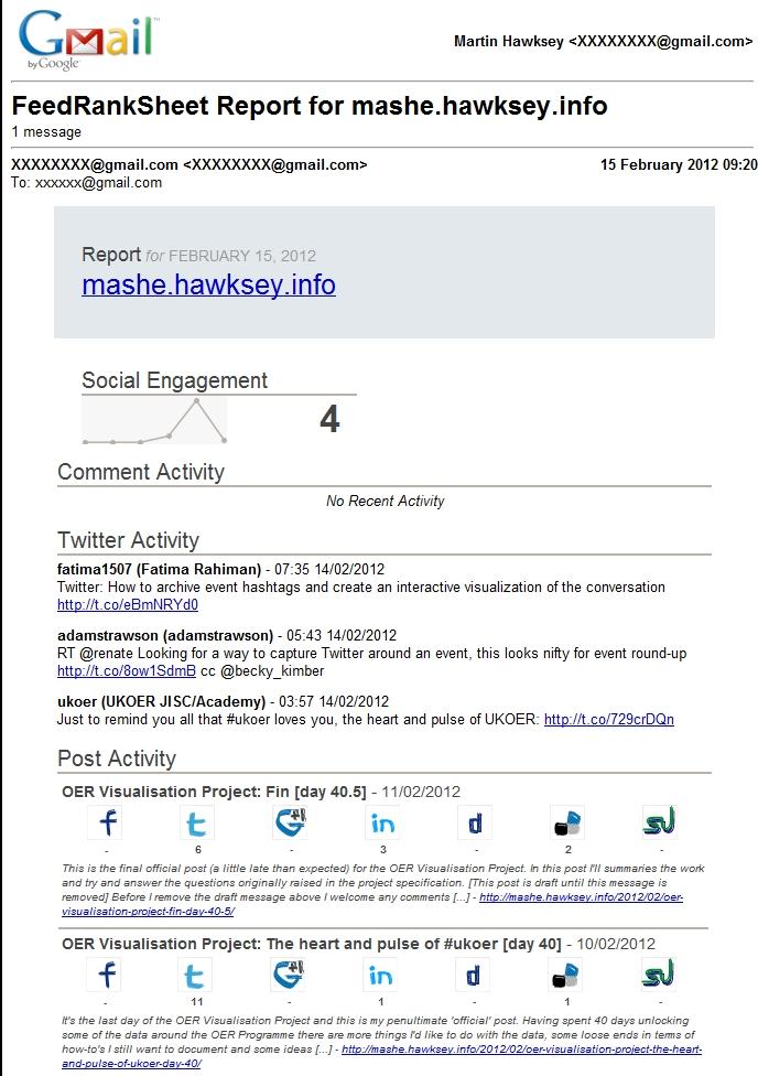 Introducing a RSS social engagement tracker in Google Apps Script #dev8d