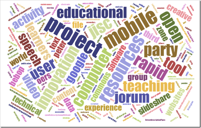 OER RI Posts using term extract