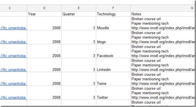 Reshaped spreadsheet