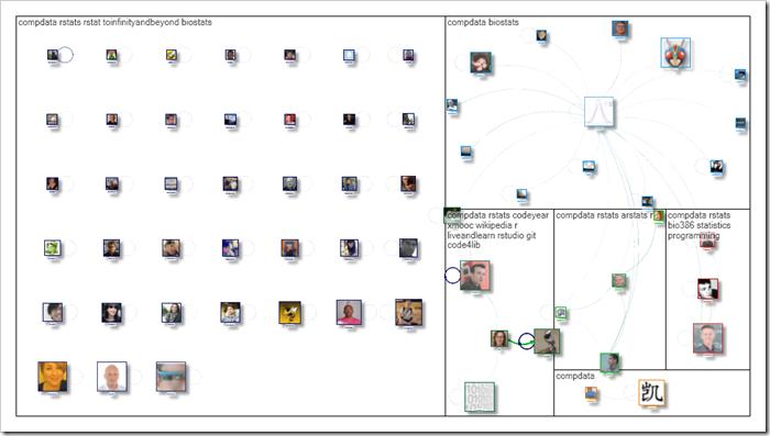The #compdata graph
