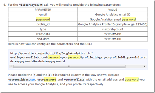 WTF unencrypted passwords