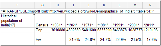 """=TRANSPOSE(ImportHtml(""http://en.wikipedia.org/wiki/Demographics_of_India""; ""table"";4))"""