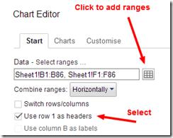 Selecting chart data