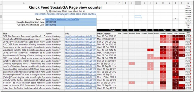RSS social counts