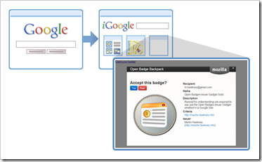 Open Badges Issuer Gadget for Google Sites
