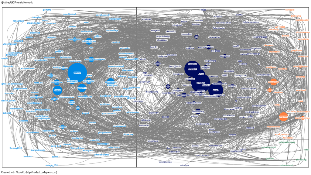 #LAK13: Recipes in capturing and analyzing data - Using SNA on Canvas Discussions with NodeXL (for when it's not a SNAPP)