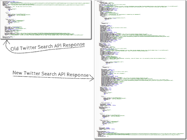 Old and new Search API responses