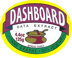 Dashboarding your WordPress bbPress forums to gain quick top level insight