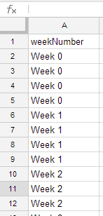 Generating a column of series repeating text in Google Sheets