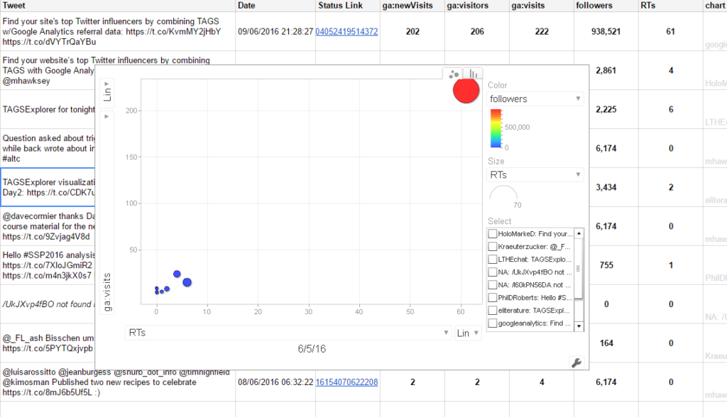 Click for interactive version with live data