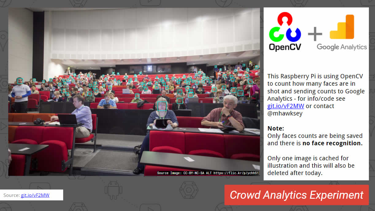Using OpenCV, Raspberry Pi and Google Analytics to measure