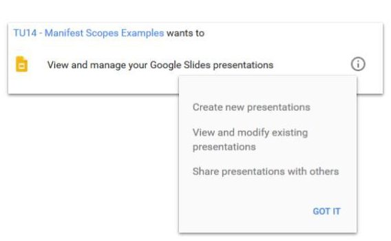 Prompt to create new presentations; view modify existing presentations; and share presentations with others