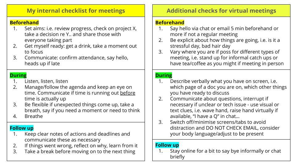 Virtual team meeting checklist